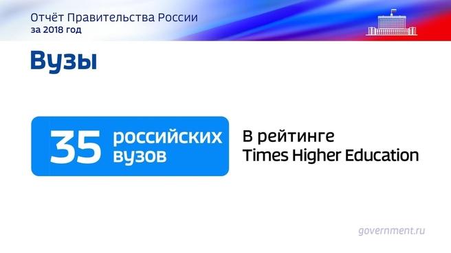 К отчёту о результатах деятельности Правительства России за 2018 год. Слайд 25